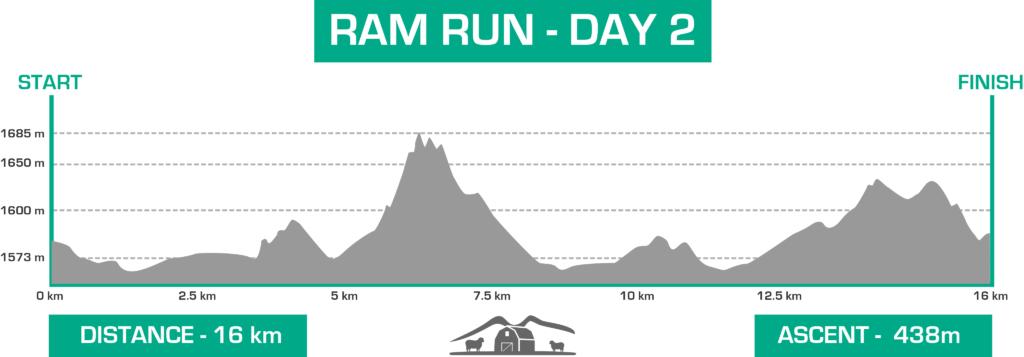 ram-day 2-2017